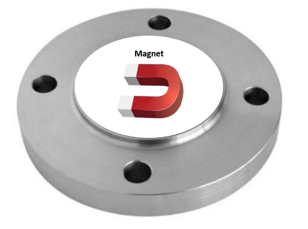 Magnet Guard Flange Protectors